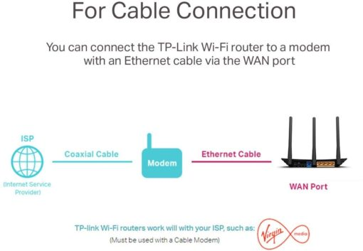 TP-Link Wi-Fi Cable Connection